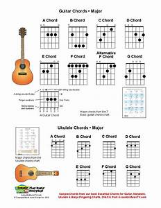 Acoustic Music Tv  Major Guitar And Ukulele Chords From