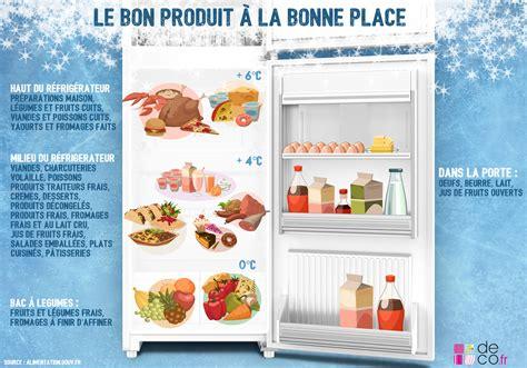 comment ranger ses recettes de cuisine infographie un réfrigérateur bien rangé