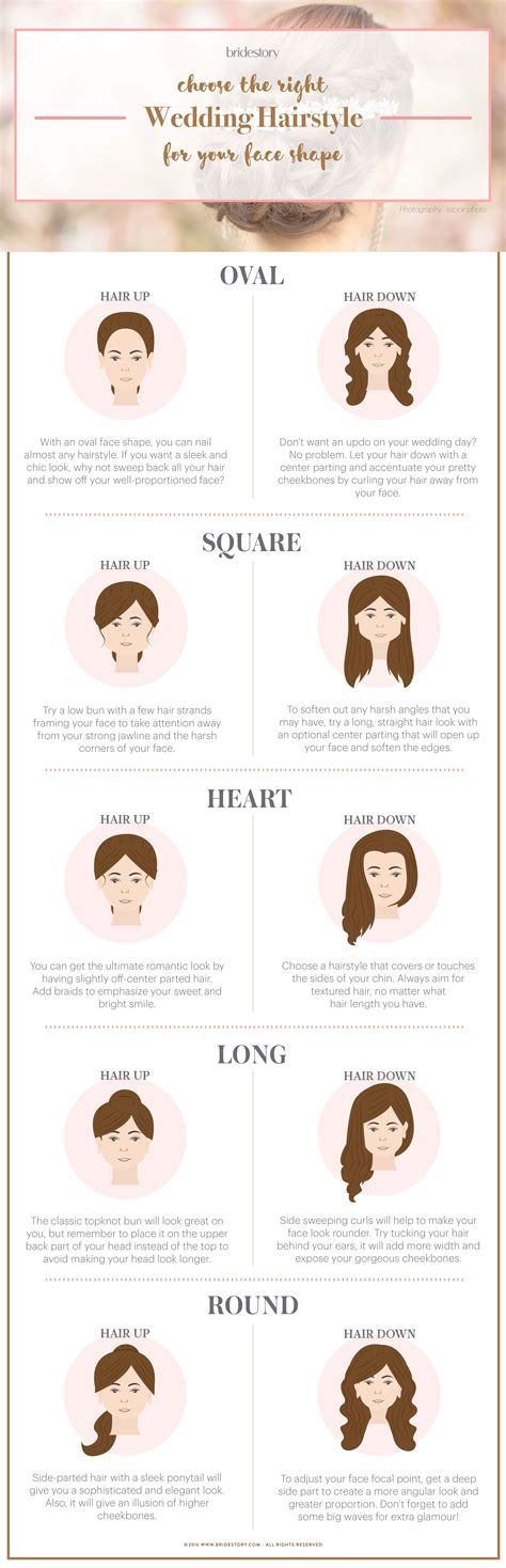 choose hairstyle wedding day