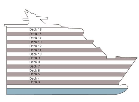Anthem Of The Seas Deck Plan 12 by Anthem Of The Seas Overview