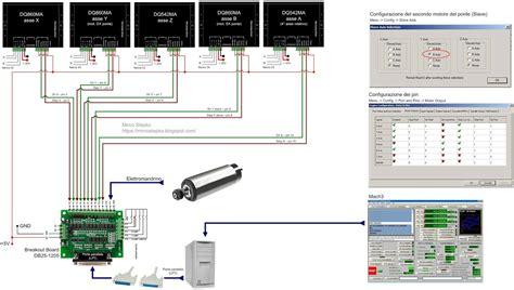 wiring db25 1205 dq860ma driver dq542ma driver cnc szersz 225 mok