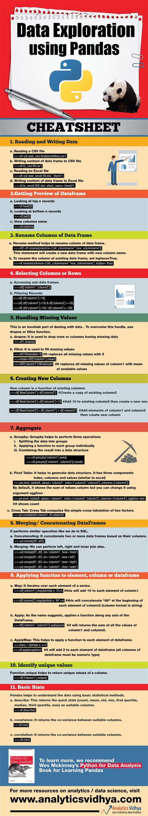 python pandas data exploration cheat using sheet cheatsheet pdf infographic sheets analysis science programming analyticsvidhya computer bicorner learn scikit common