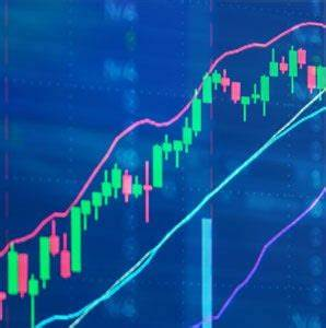 Renko Charts Live Forex Charts Fxcm Markets