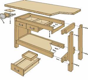 9 Highly Detailed Work Bench Plans