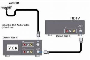 How To Connect Coaxial Cable Vizio Smart Tv