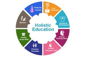 maria montessoris holistic approach  education
