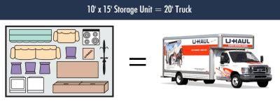what size storage unit for 4 bedroom house u haul news u haul investors club 174