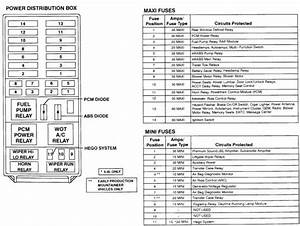 Wiring And Fuse Diagram 1997 Chevy Blazer