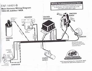 Ford Tractor Wiring Diagrams Naa : ford golden jubilee 1953 ~ A.2002-acura-tl-radio.info Haus und Dekorationen