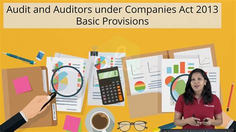 appointment   auditors  companies act