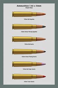 Ammunition Chart Poster 7 62x51 Part 1 Guns And Rounds Pinterest Chang 39 E 3