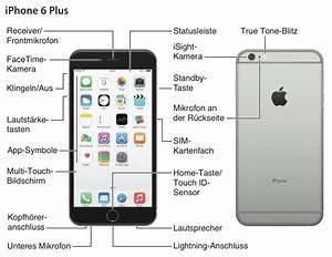 Iphone 6 Auf Rechnung : iphone 6 plus handbuch jetzt auf deutsch verf gbar macerkopf ~ Themetempest.com Abrechnung