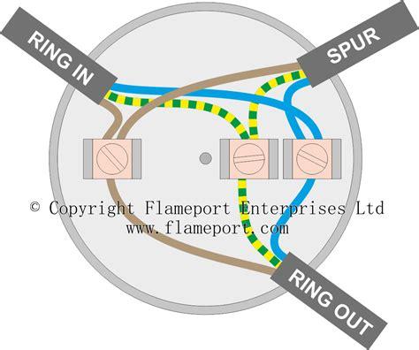 Extending Ring Circuit Using Junction Box