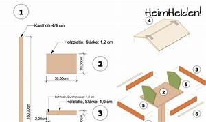 Vogelhaus Bauen Anleitung Kostenlos : bauanleitung vogelfutterhaus black forest ~ Frokenaadalensverden.com Haus und Dekorationen