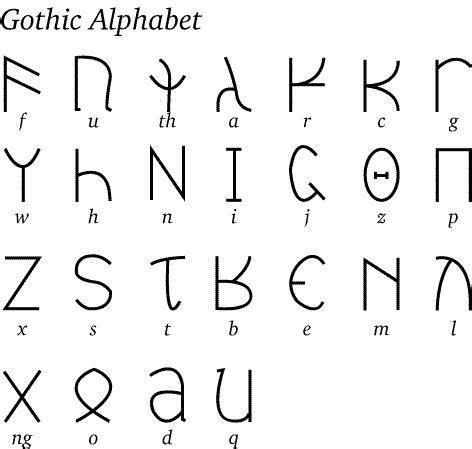 illuminati writing occulta press the occult gateway the world of
