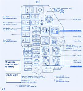 Toyota Supra Jz 1997 Fuse Box  Block Circuit Breaker Diagram  U00bb Carfusebox