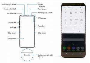 Galaxy S9 Manual Pdf With Tutorial And Galaxy S9 Plus User