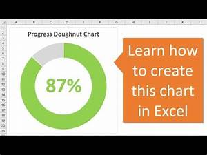 Progress Circle Chart In Excel - Part 1 Of 2