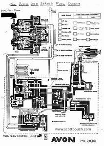 Rolls Royce Avon Wiring Diagram