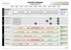 Strategy Roadmap Template (Visio): KPI & Delivery