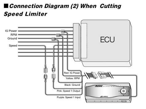 Free Auto Wiring Schematic Jeep by Free Auto Wiring Schematics Jeep Wiring Diagrams List