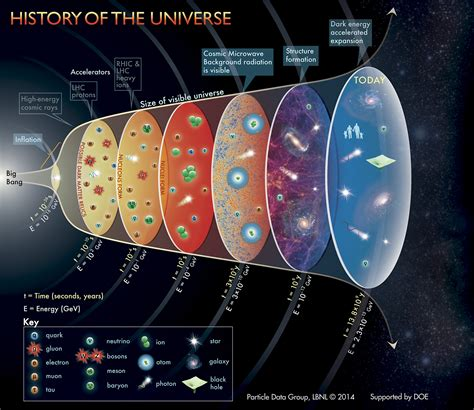 The search for cosmic inflation - Mapping Ignorance