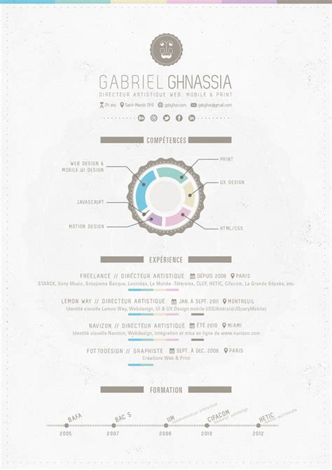 get the best creative resumes for designers here