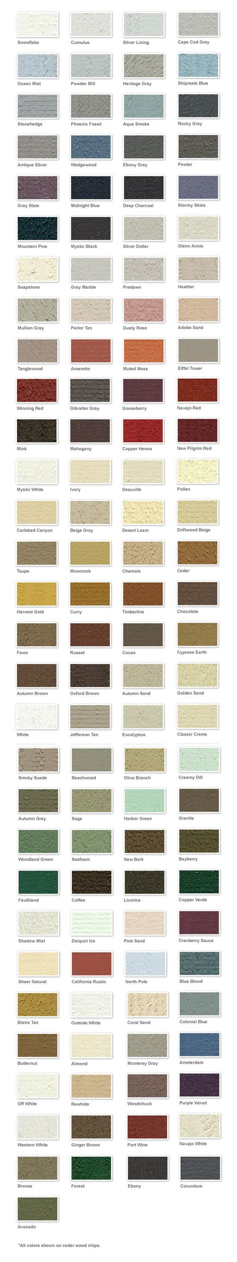 olympic color exterior wood finishes exterior stain sikkens cetol