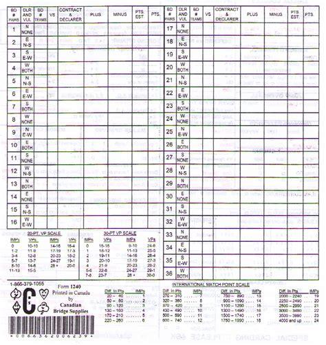 Printable Bridge Score Sheet Template Duplicate Bridge Scoring Chart Pictures To Pin On