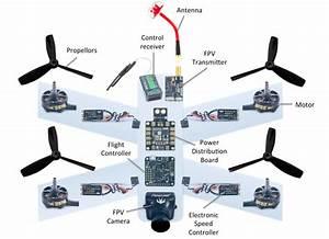 100 Racing Drone Build