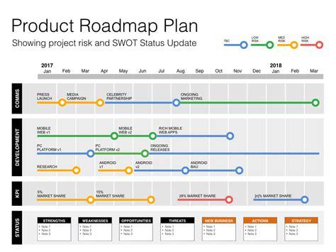 technology roadmap template keynote roadmap template with swot pestle
