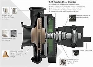 Hypro Pumps 9313cu