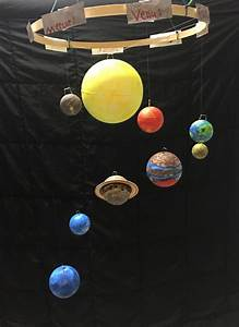 Solar System Project For School - how to make a rotating ...
