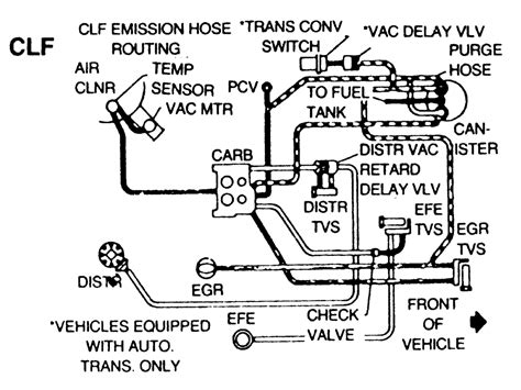 1992 Ford F 150 Vacuum Diagram by 92 F150 Vacuum Diagram Diagram Schematic Ideas