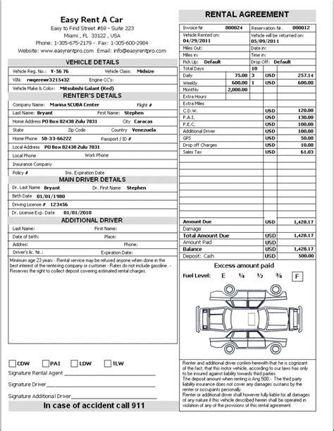 peer  peer car rental agreement drivy car hire