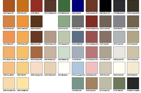 nuancier couleur peinture pour cuisine attrayant nuancier de gris peinture 11 nuancier couleur
