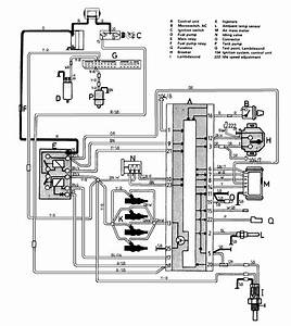 Volvo 244  1987 - 1988  - Wiring Diagrams