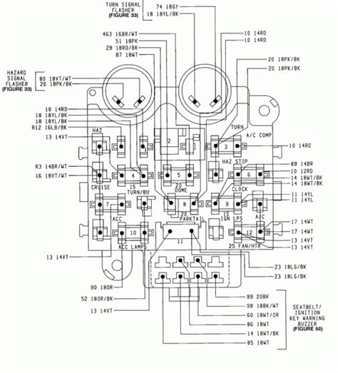 Wrangler Fuse Box by 1991 Jeep Wrangler Fuse Box Diagram Fuse Box And Wiring