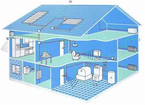 electricidad magnetismo circuitos y algo circuitos electricos en casas y edificios