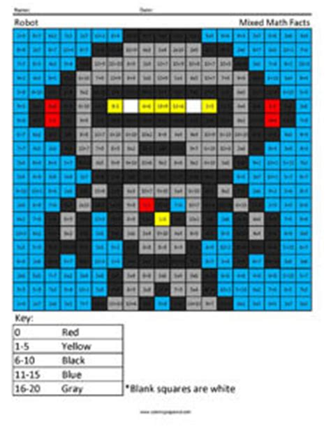 robot mixed math facts coloring squared
