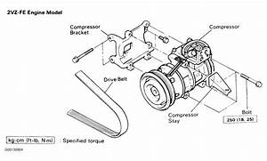 1991 Toyota Corolla Serpentine Belt Routing And Timing Belt Diagrams