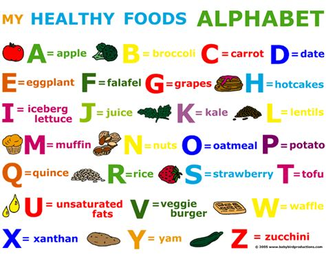 healthy foods alphabet      great learning