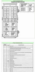 2002 Ford Explorer Fuse Diagram Under The Hood