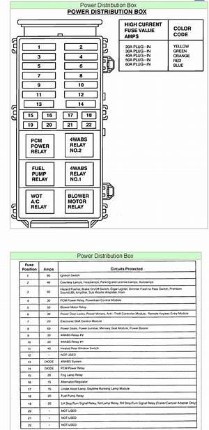 03 Explorer Fuse Box Diagram 41408 Verdetellus It