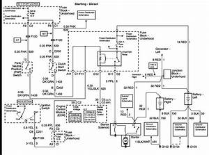 97chevy 1500 Starter Wiring Diagram
