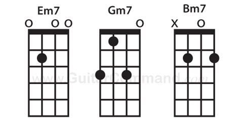 How To Play Chords On Your