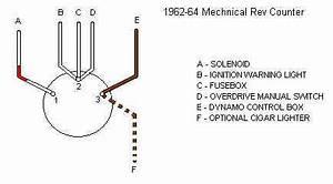 1967 Mgb Tachometer Wiring : ignition switch connections ~ A.2002-acura-tl-radio.info Haus und Dekorationen