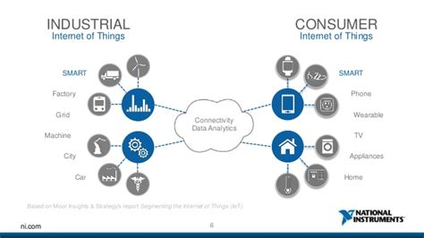 Talk on Industrial Internet of Things @ Intelligent ...