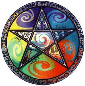 spirituelle symbole tattoos spiritual symbols spiritual spirituelle symbole symbole und wei 223