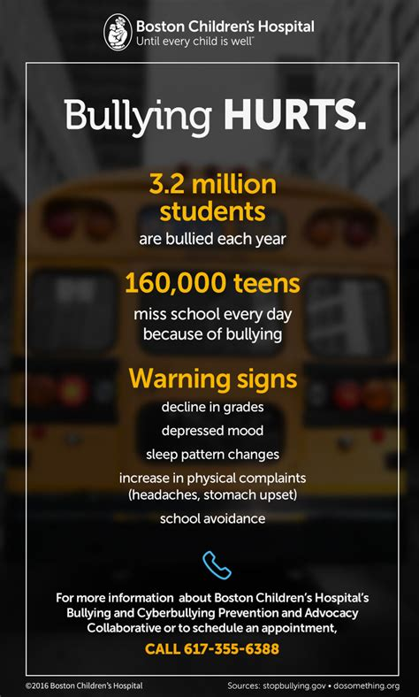 bullying  cyberbullying prevention  advocacy